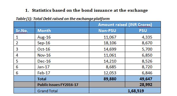 infra bond funds